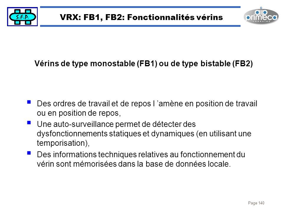 VRX: FB1, FB2: Fonctionnalités vérins