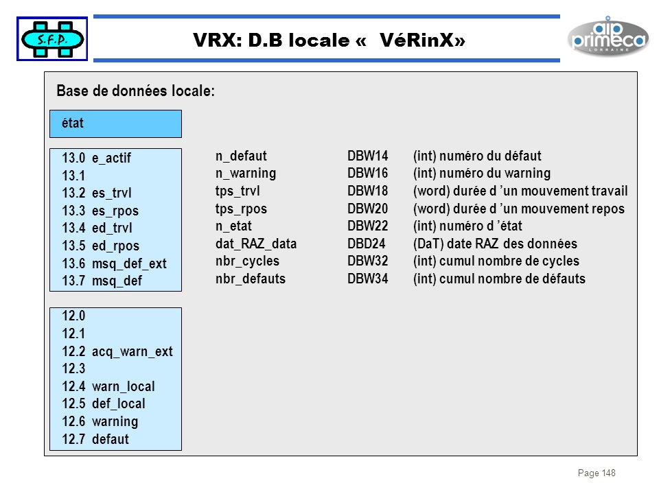 VRX: D.B locale « VéRinX»