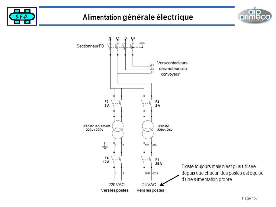 Alimentation générale électrique