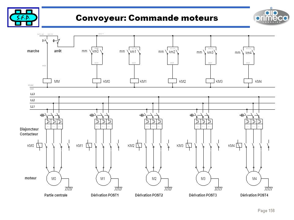Convoyeur: Commande moteurs