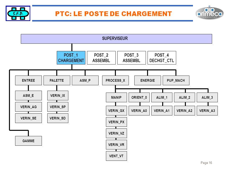 PTC: LE POSTE DE CHARGEMENT