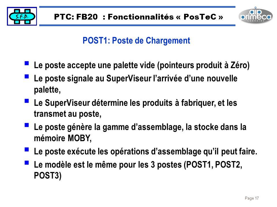 PTC: FB20 : Fonctionnalités « PosTeC »