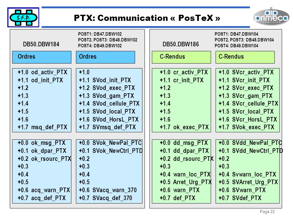 PTX: Communication « PosTeX »