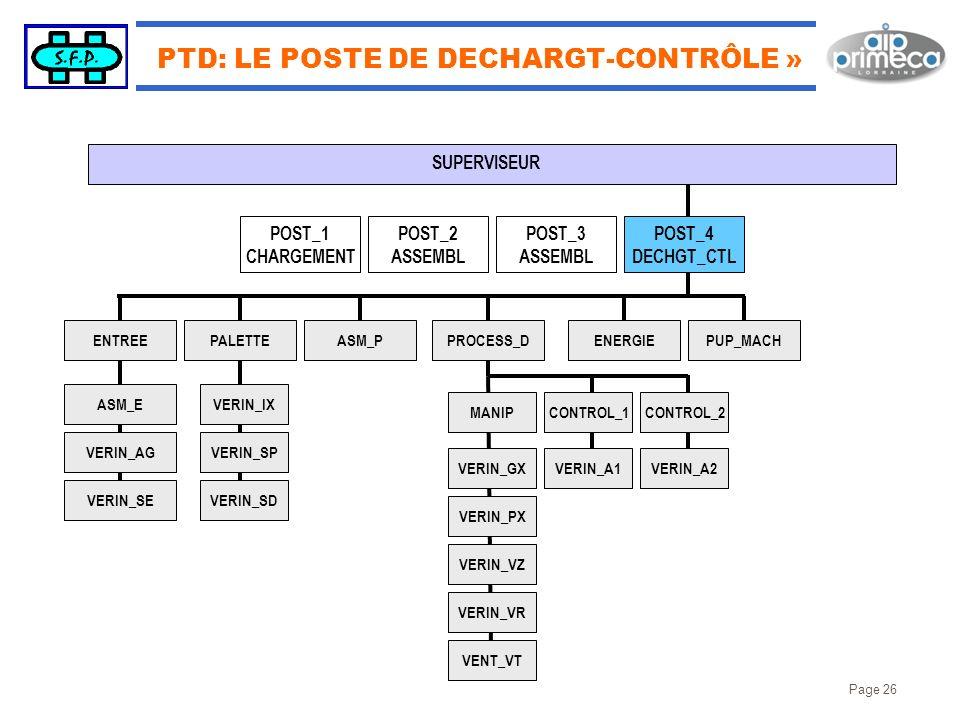 PTD: LE POSTE DE DECHARGT-CONTRÔLE »