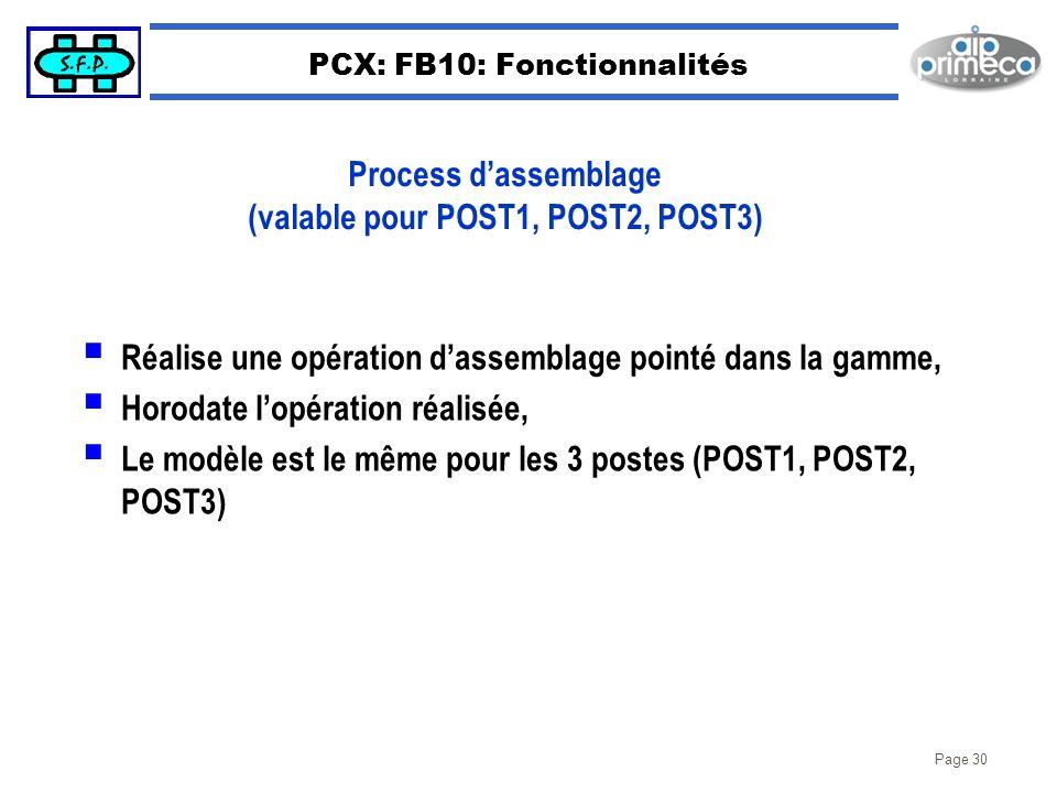 PCX: FB10: Fonctionnalités