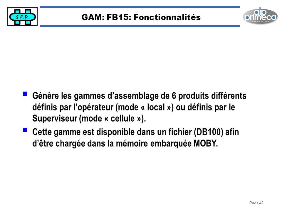 GAM: FB15: Fonctionnalités