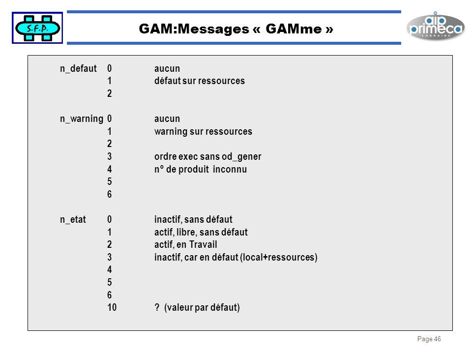 GAM:Messages « GAMme » n_defaut 0 aucun 1 défaut sur ressources 2