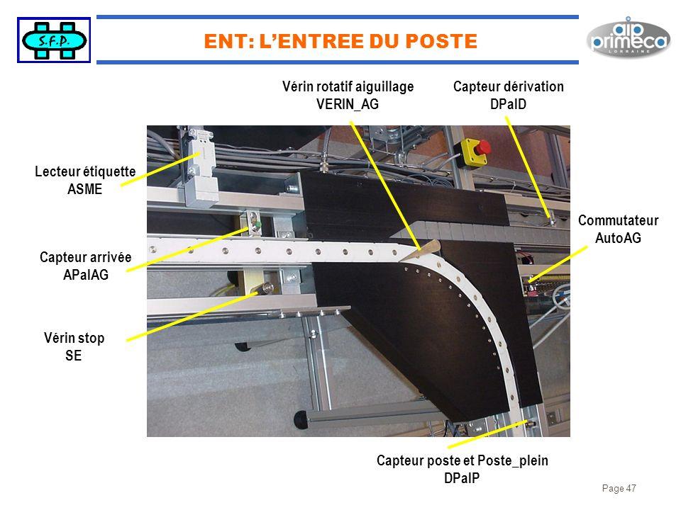 Vérin rotatif aiguillage Capteur poste et Poste_plein