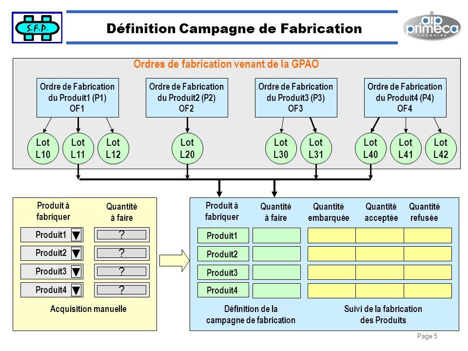 Définition Campagne de Fabrication