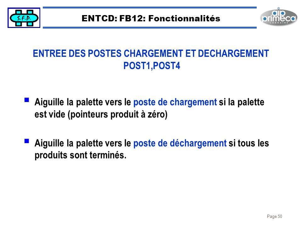 ENTCD: FB12: Fonctionnalités