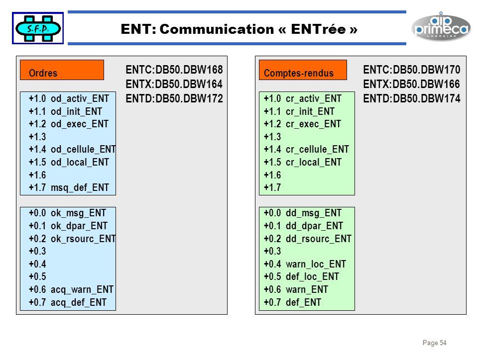 ENT: Communication « ENTrée »