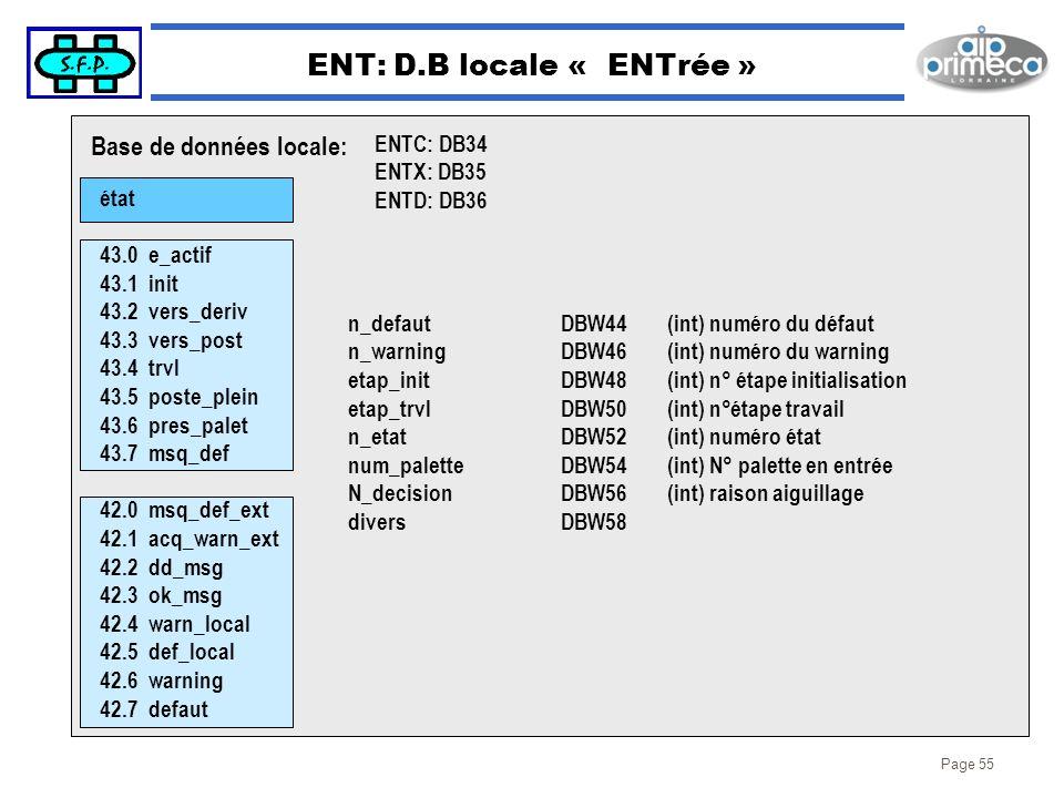 ENT: D.B locale « ENTrée »
