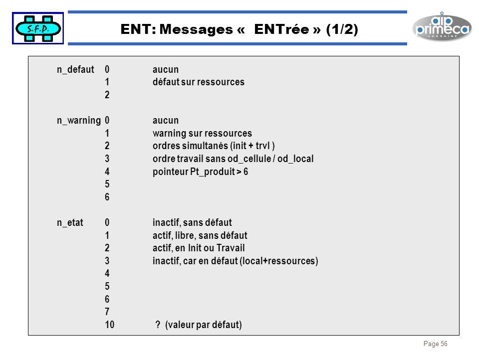 ENT: Messages « ENTrée » (1/2)