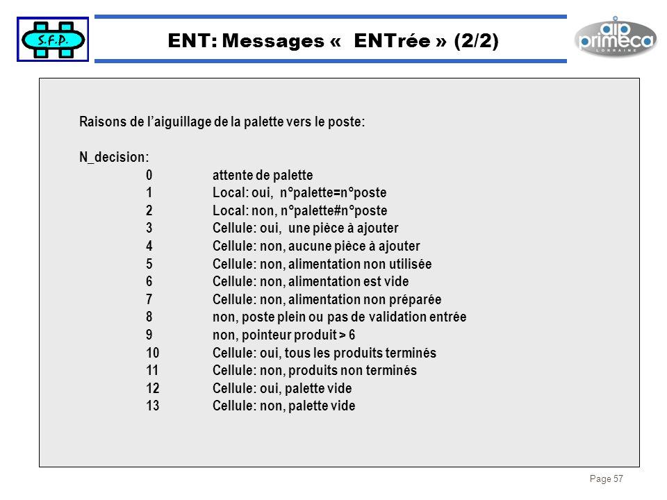 ENT: Messages « ENTrée » (2/2)
