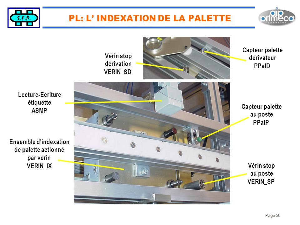 PL: L' INDEXATION DE LA PALETTE