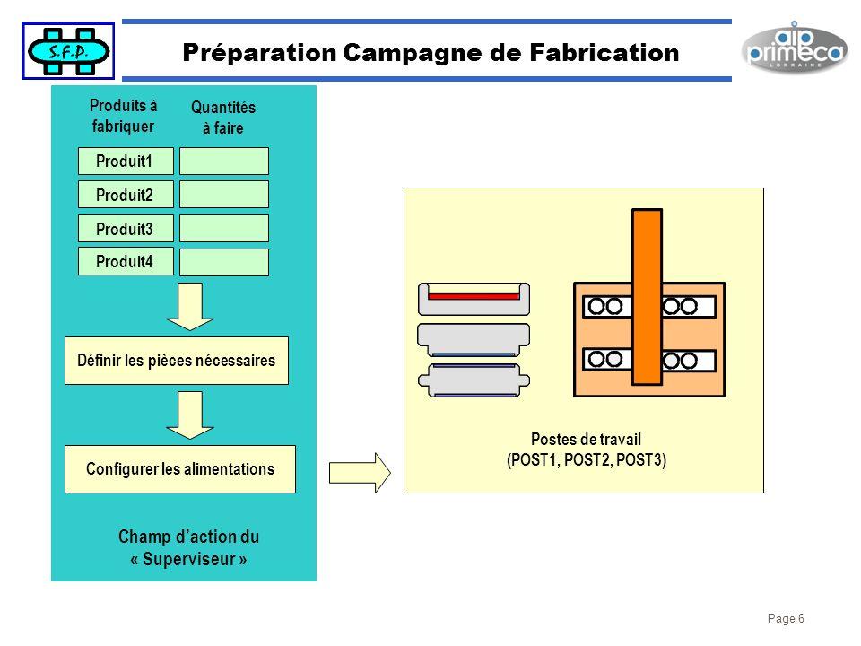 Préparation Campagne de Fabrication