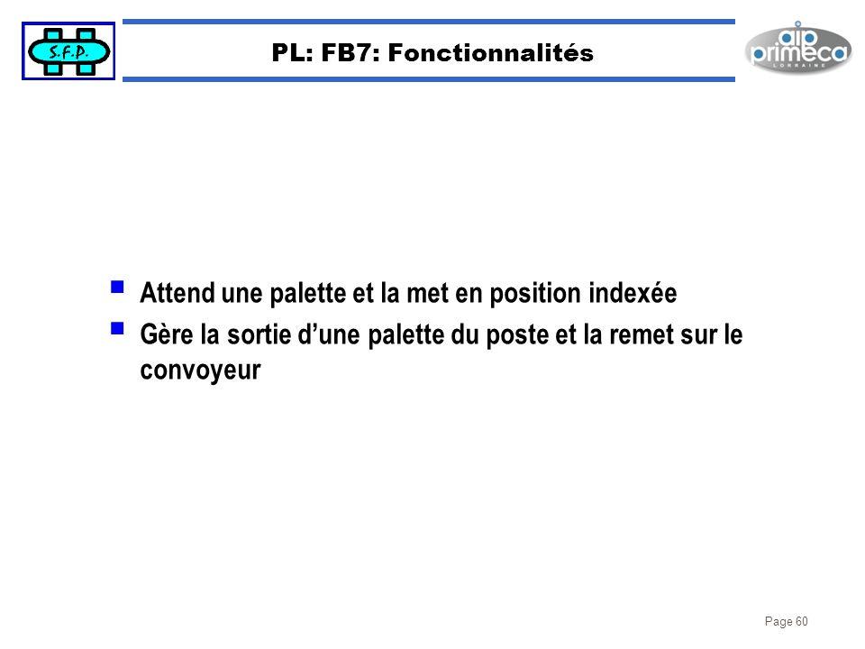 PL: FB7: Fonctionnalités