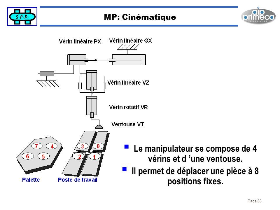 Le manipulateur se compose de 4 vérins et d 'une ventouse.