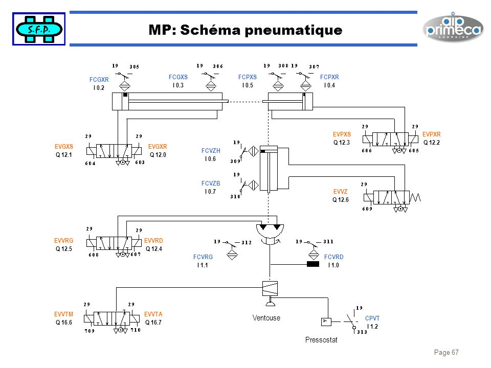MP: Schéma pneumatique