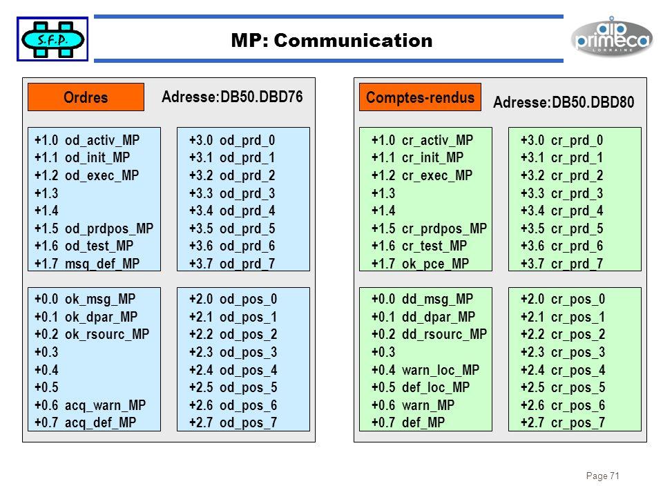 MP: Communication Ordres Adresse:DB50.DBD76 Comptes-rendus