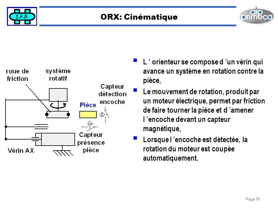 ORX: Cinématique L ' orienteur se compose d 'un vérin qui avance un système en rotation contre la pièce,