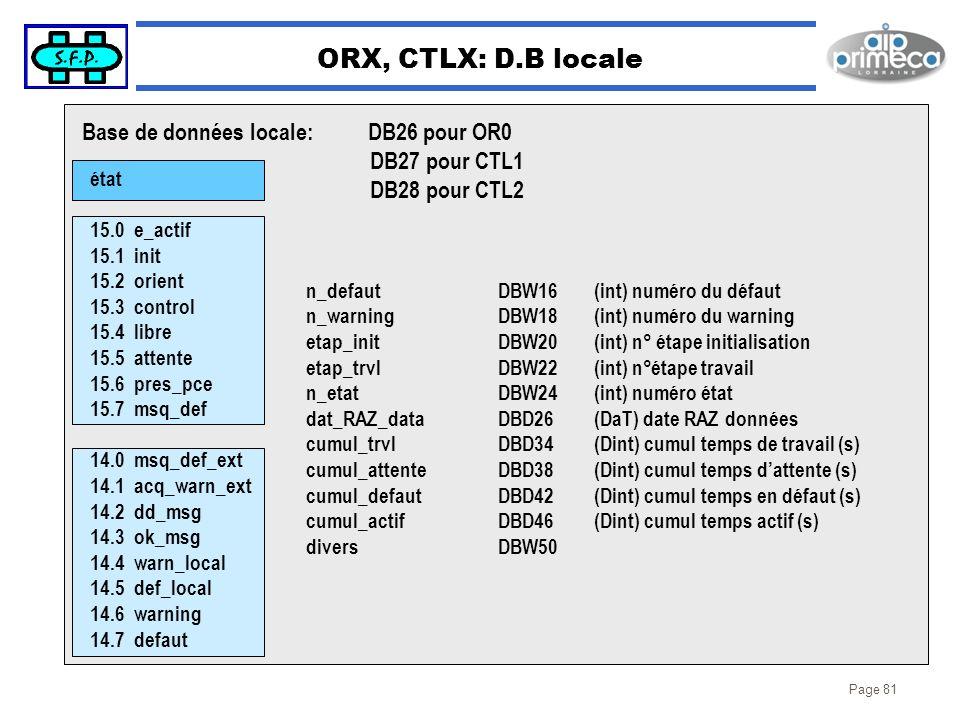 ORX, CTLX: D.B locale Base de données locale: DB26 pour OR0
