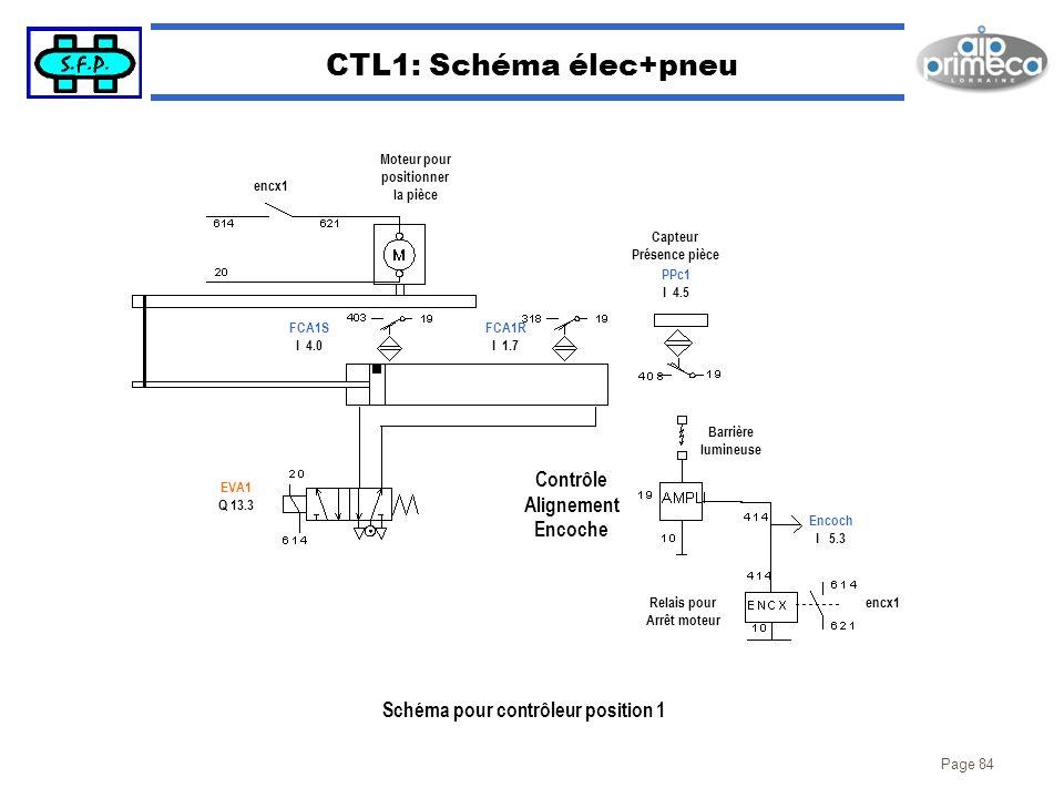 Schéma pour contrôleur position 1