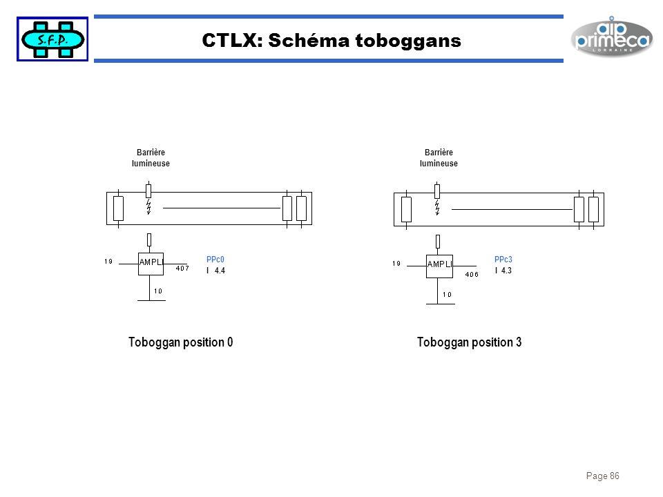 CTLX: Schéma toboggans