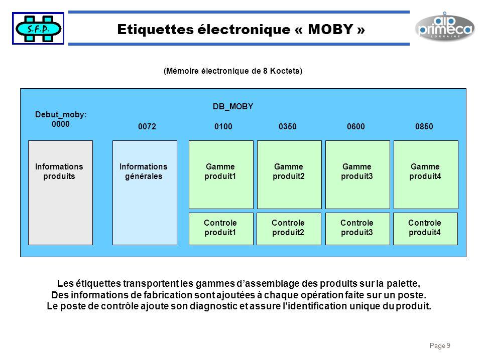 Etiquettes électronique « MOBY »