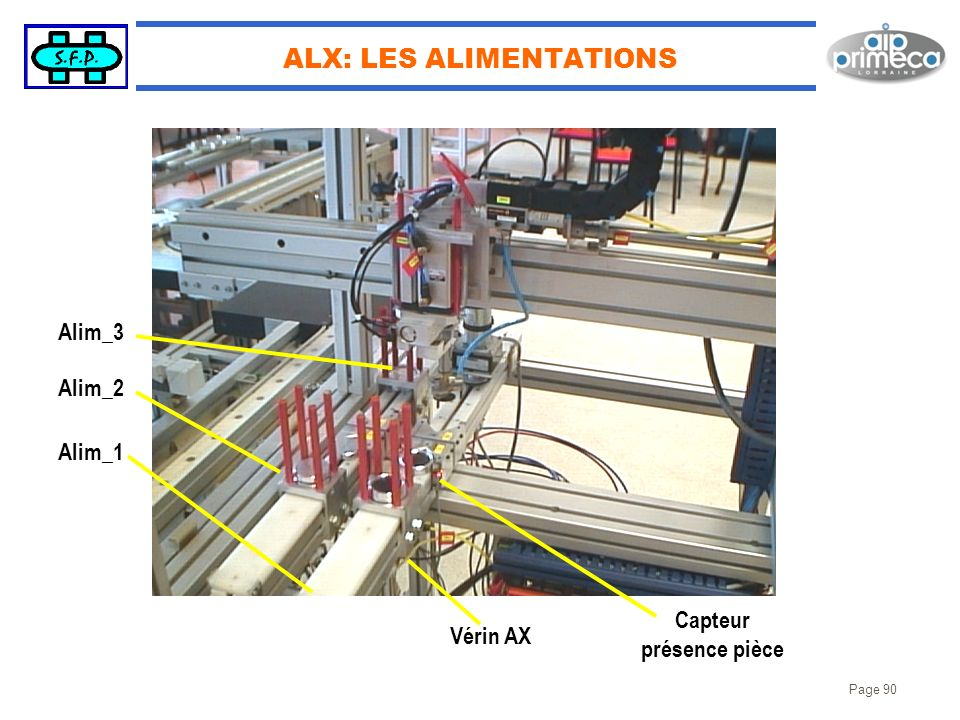 ALX: LES ALIMENTATIONS