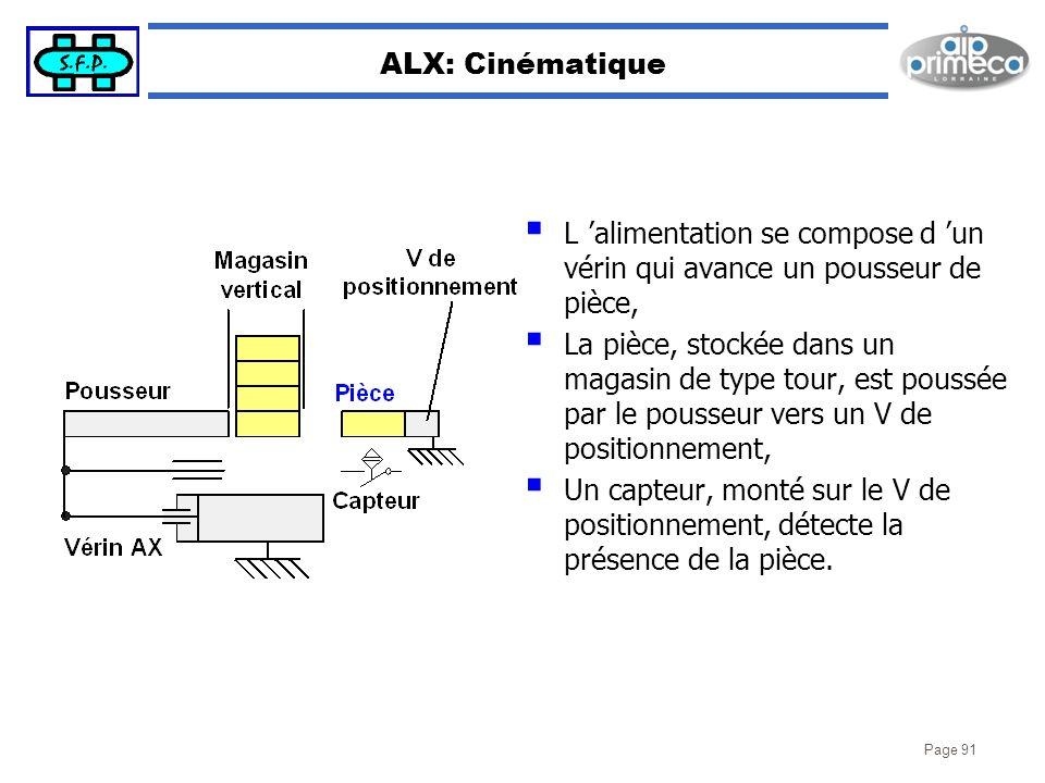 ALX: Cinématique L 'alimentation se compose d 'un vérin qui avance un pousseur de pièce,