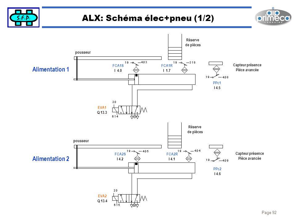 ALX: Schéma élec+pneu (1/2)