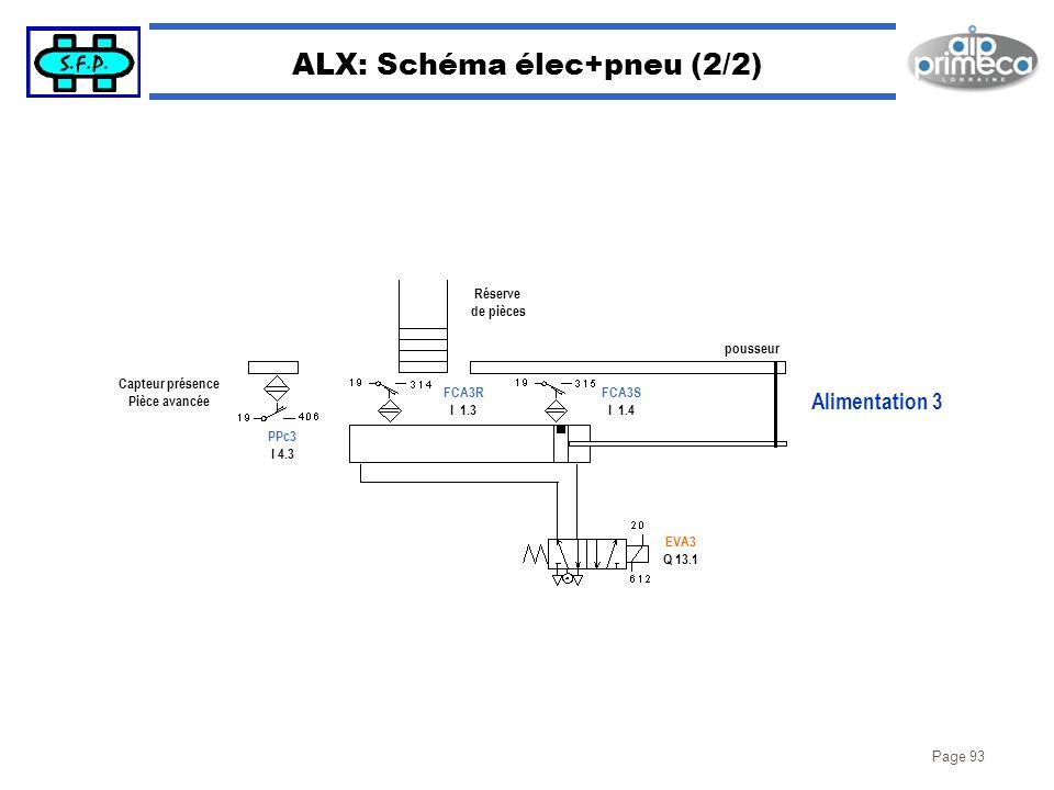 ALX: Schéma élec+pneu (2/2)