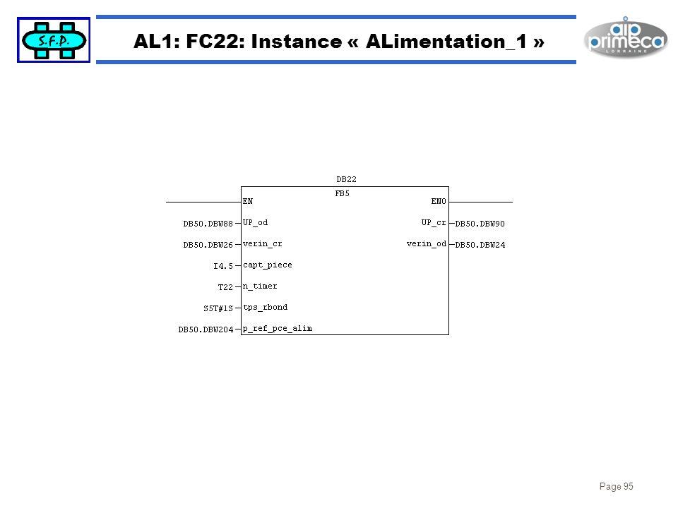 AL1: FC22: Instance « ALimentation_1 »