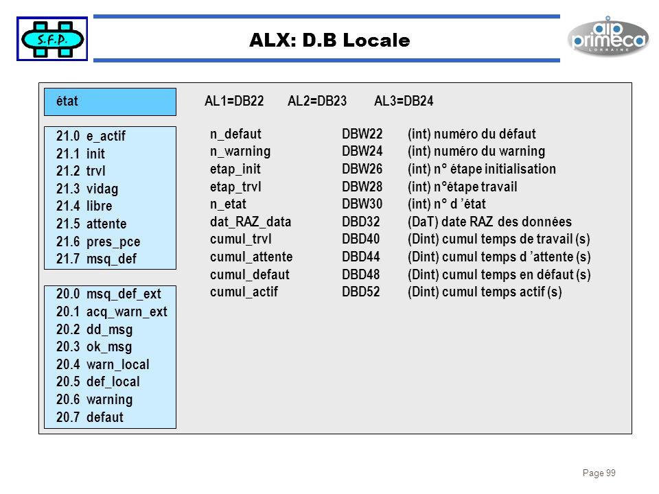 ALX: D.B Locale état 21.0 e_actif 21.1 init 21.2 trvl 21.3 vidag