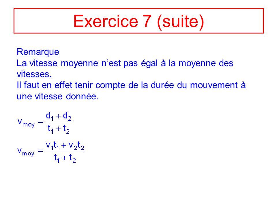 Exercice 7 (suite) Remarque