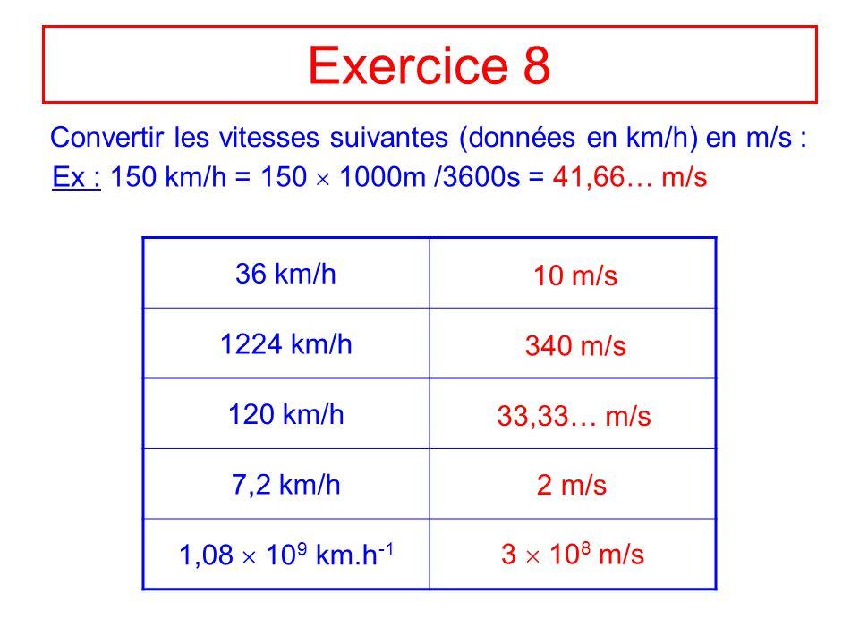 Exercice 8 Convertir les vitesses suivantes (données en km/h) en m/s : Ex : 150 km/h = 150  1000m /3600s = 41,66… m/s.