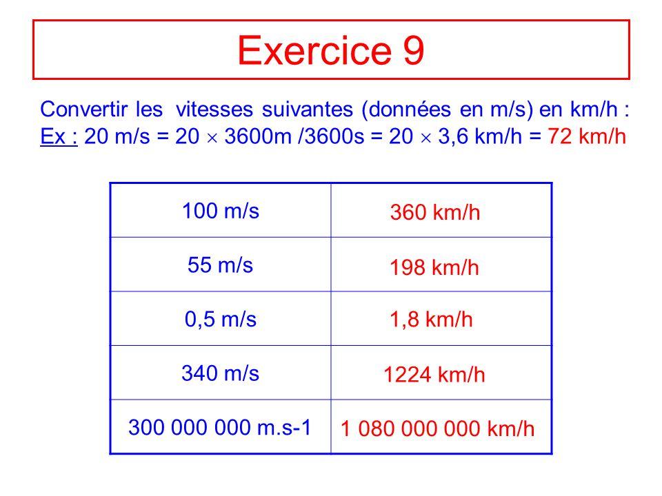 Exercice 9 Convertir les vitesses suivantes (données en m/s) en km/h : Ex : 20 m/s = 20  3600m /3600s = 20  3,6 km/h = 72 km/h.