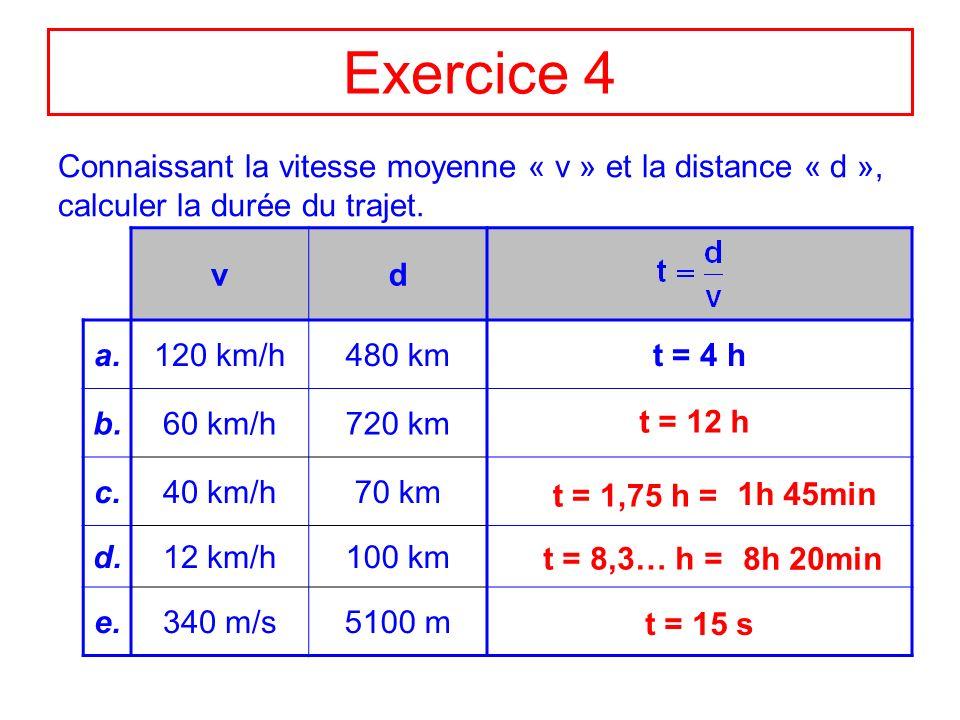 Exercice 4 Connaissant la vitesse moyenne « v » et la distance « d », calculer la durée du trajet. v.