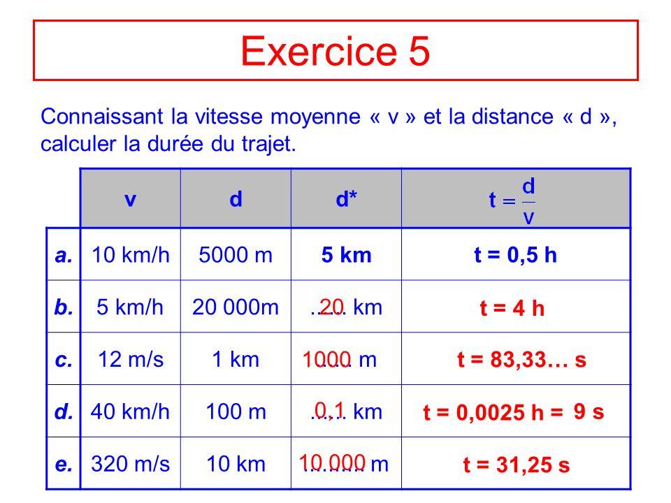 Exercice 5 Connaissant la vitesse moyenne « v » et la distance « d », calculer la durée du trajet. v.