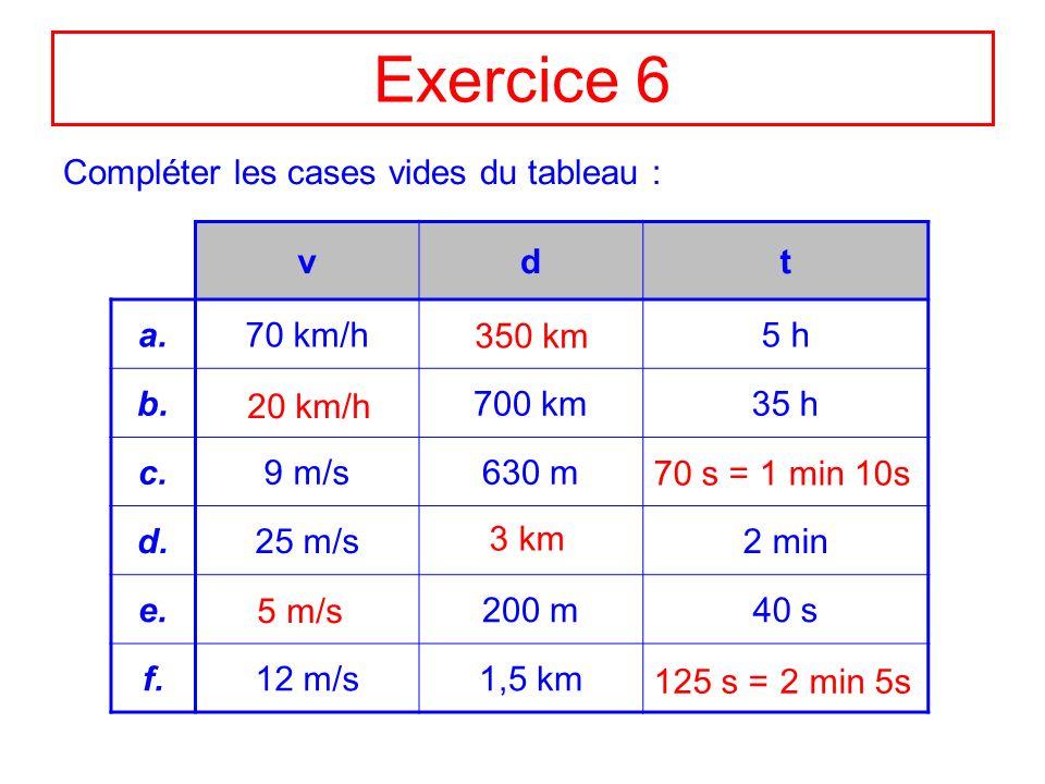 Exercice 6 Compléter les cases vides du tableau : v d t a. 70 km/h 5 h