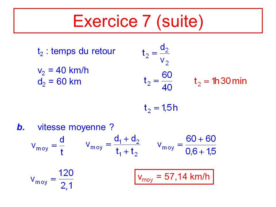 Exercice 7 (suite) t2 : temps du retour v2 = 40 km/h d2 = 60 km b.