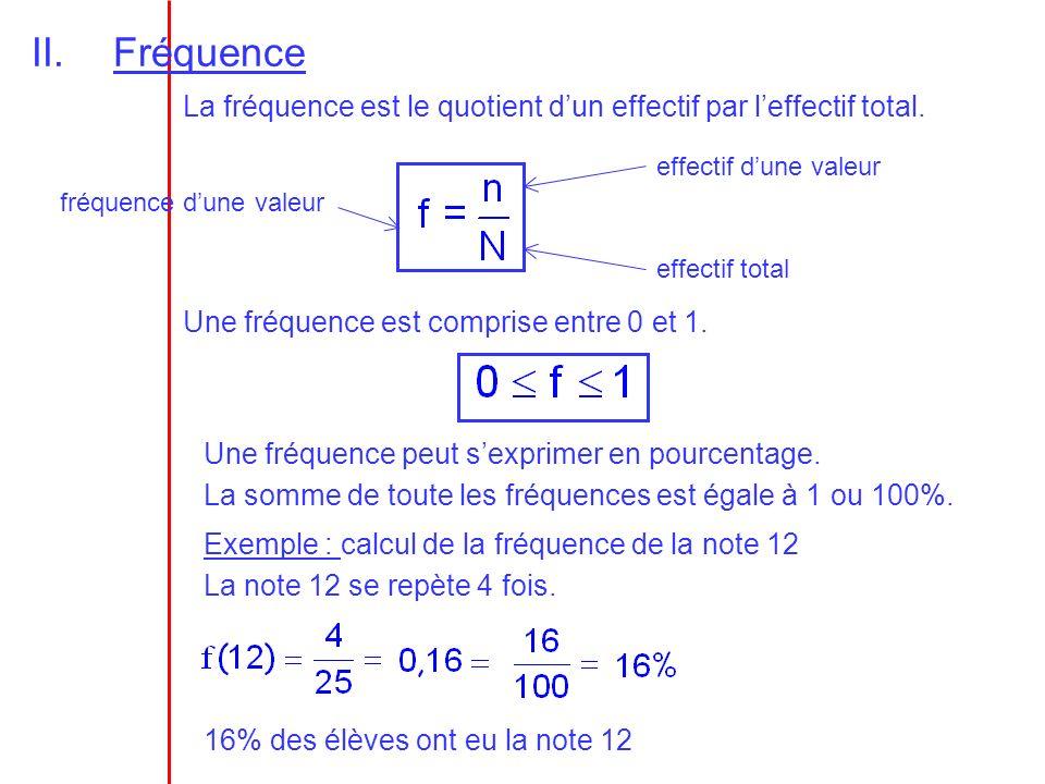 Fréquence La fréquence est le quotient d'un effectif par l'effectif total. effectif d'une valeur. fréquence d'une valeur.