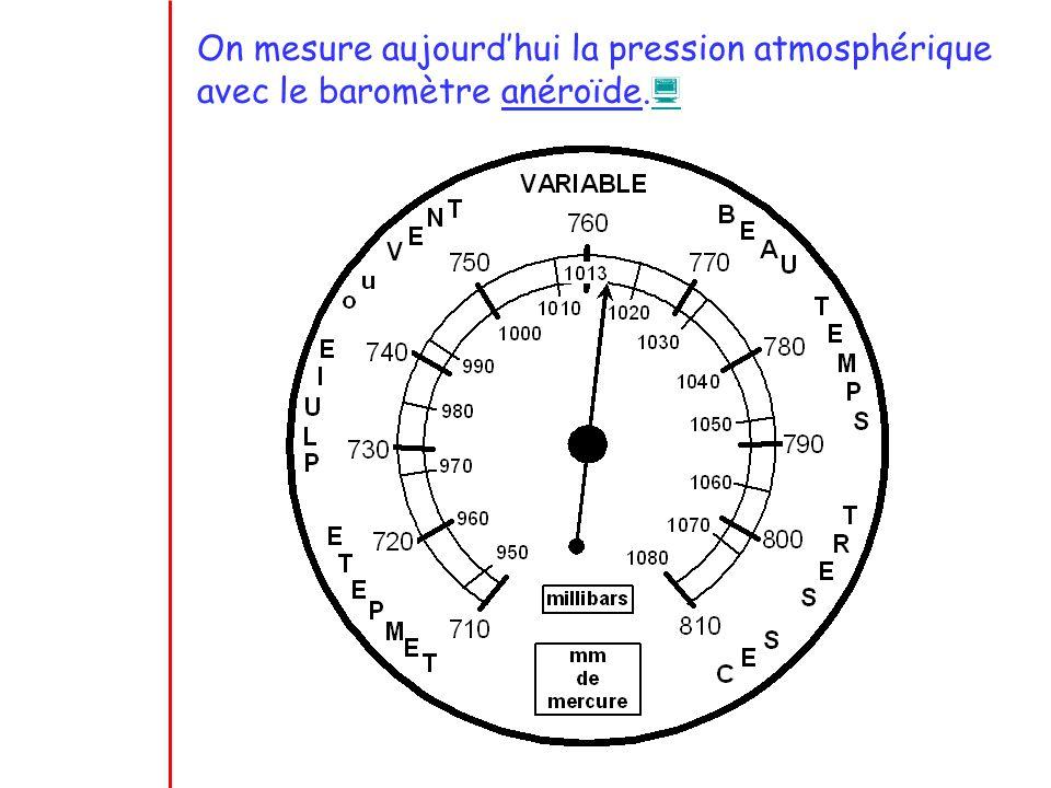 On mesure aujourd'hui la pression atmosphérique avec le baromètre anéroïde.