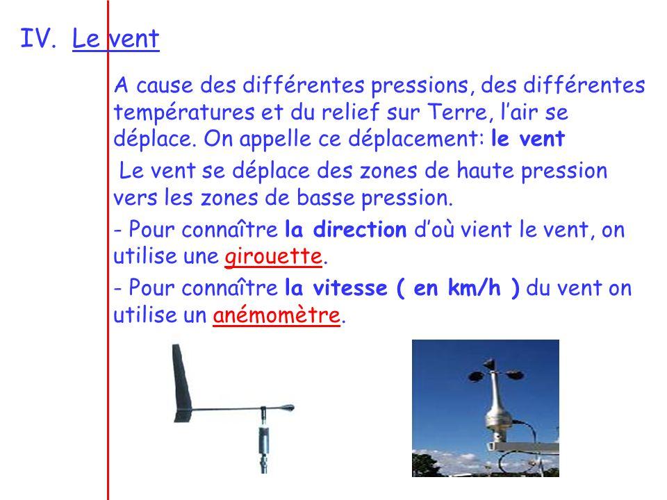 Le vent A cause des différentes pressions, des différentes températures et du relief sur Terre, l'air se déplace. On appelle ce déplacement: le vent.