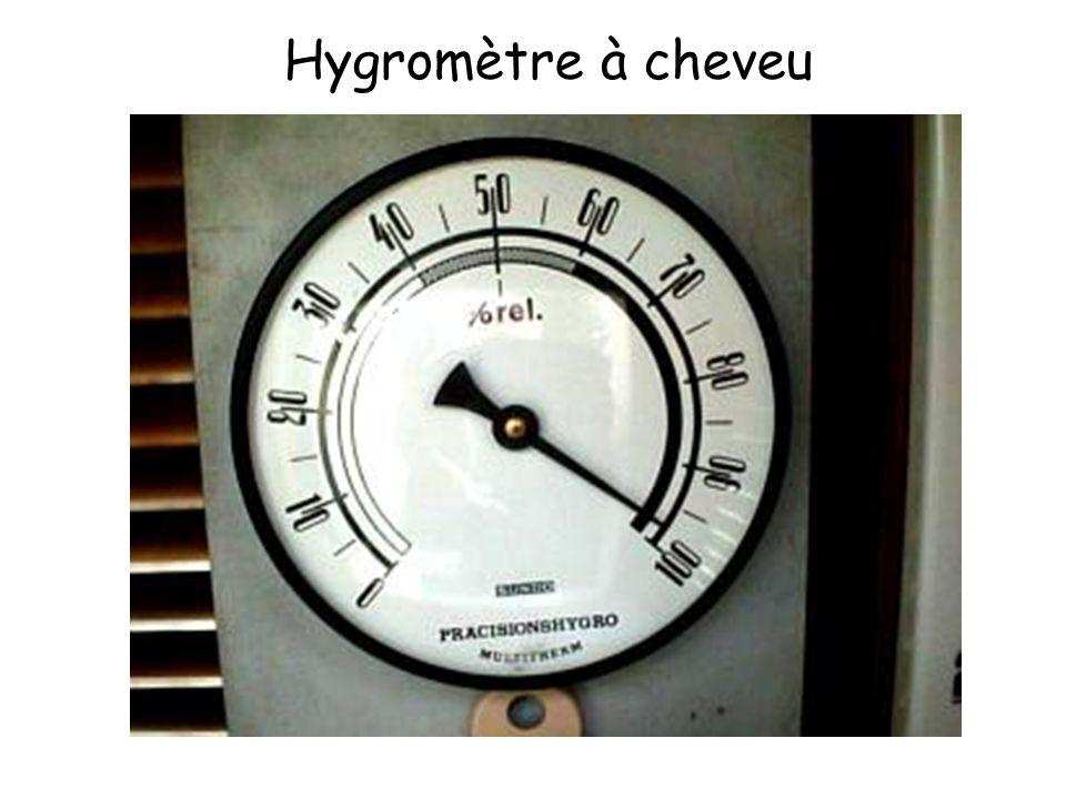 Hygromètre à cheveu