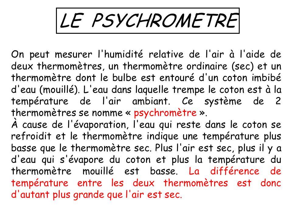 LE PSYCHROMETRE