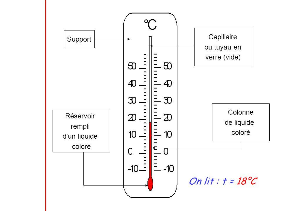 On lit : t = 18°C Capillaire Support ou tuyau en verre (vide) Colonne