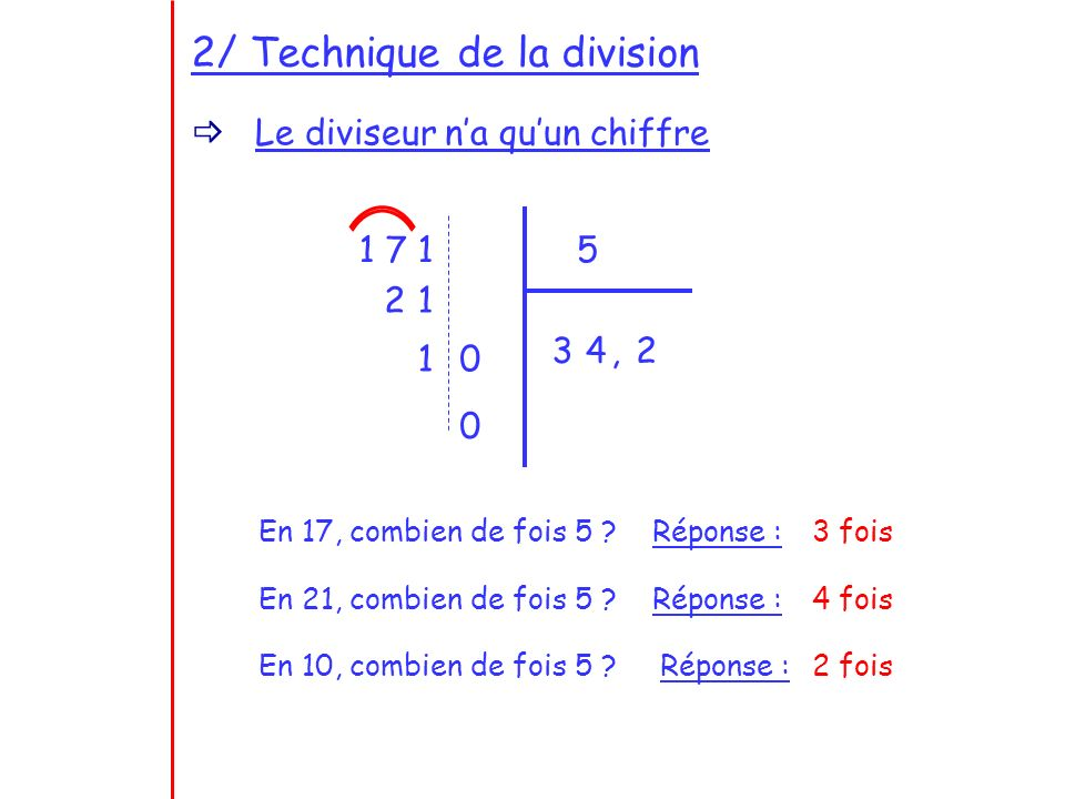 2/ Technique de la division