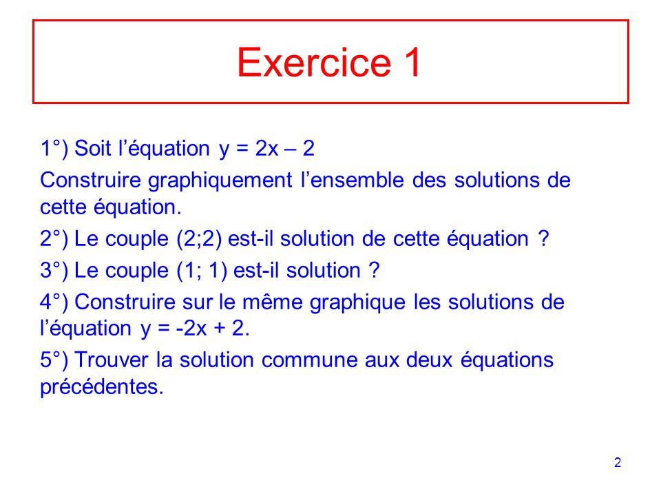 Exercice 1 1°) Soit l'équation y = 2x – 2